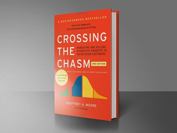 Image of a hardback copy of Crossing The Chasm
