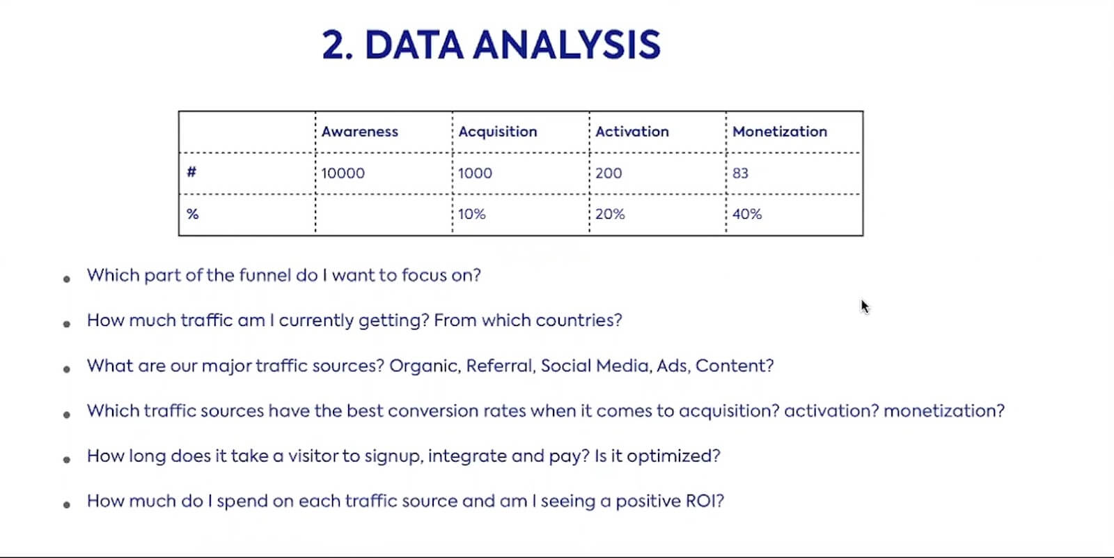 Data Analysis slide detailing the questions below.